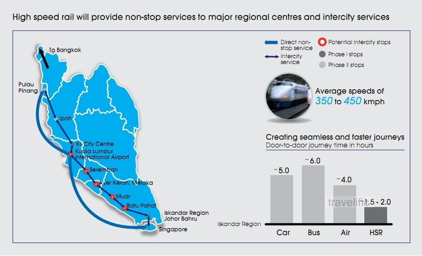 KL-Singapore_High_Speed_Railway_Info